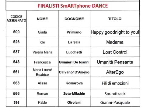 Premio Roma Smartphone Dance